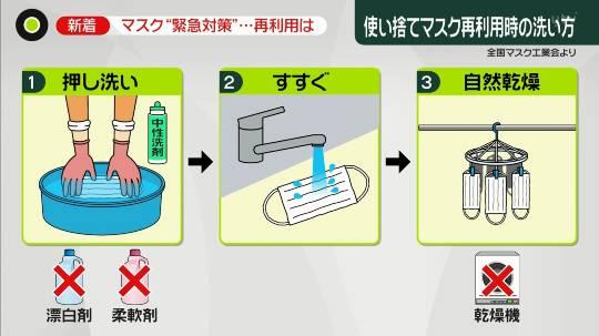 マスク 洗い 方 使い捨て 不織布マスクの使い捨ては勿体ない!長持ちする洗い方とおすすめ商品...